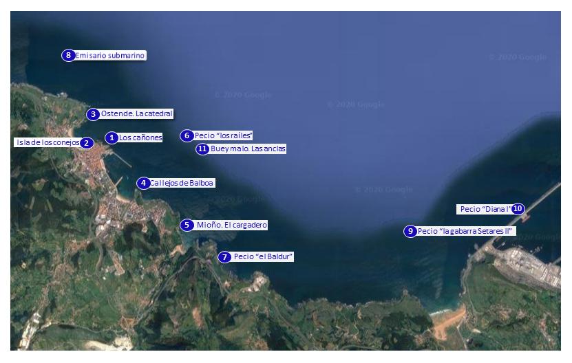 Inmersiones en Castro Urdiales